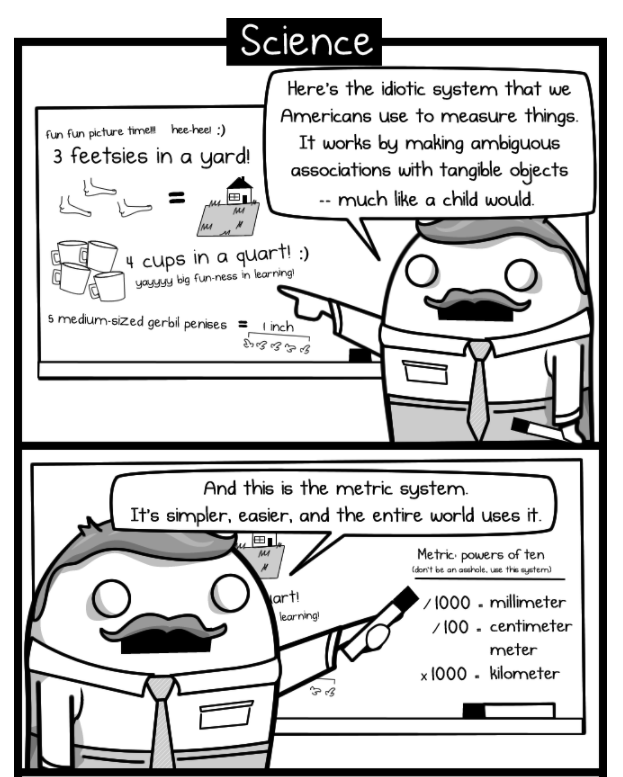 Oatmeal comic on ridiculousness of imperial system: http://theoatmeal.com/pl/senior_year/science